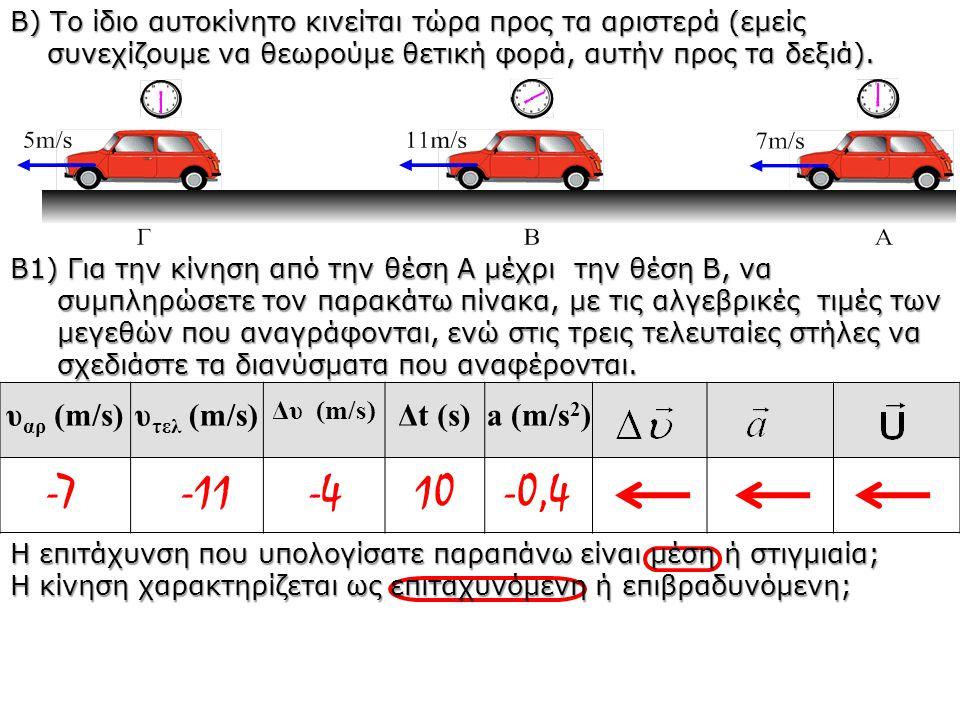 Β) Το ίδιο αυτοκίνητο κινείται τώρα προς τα αριστερά (εμείς συνεχίζουμε να θεωρούμε θετική φορά, αυτήν προς τα δεξιά). Β1) Για την κίνηση από την θέση