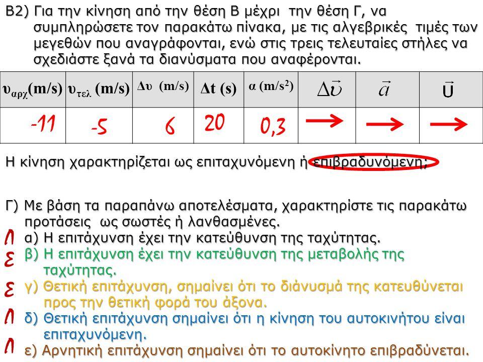 Β2) Για την κίνηση από την θέση Β μέχρι την θέση Γ, να συμπληρώσετε τον παρακάτω πίνακα, με τις αλγεβρικές τιμές των μεγεθών που αναγράφονται, ενώ στι