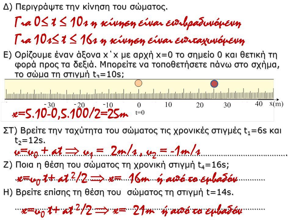 Δ) Περιγράψτε την κίνηση του σώματος. …………….………………………………………………………………………………………….… ………….…………………………………………………………………………… Για 0≤ t ≤ 10s η κίνηση είναι επιβ