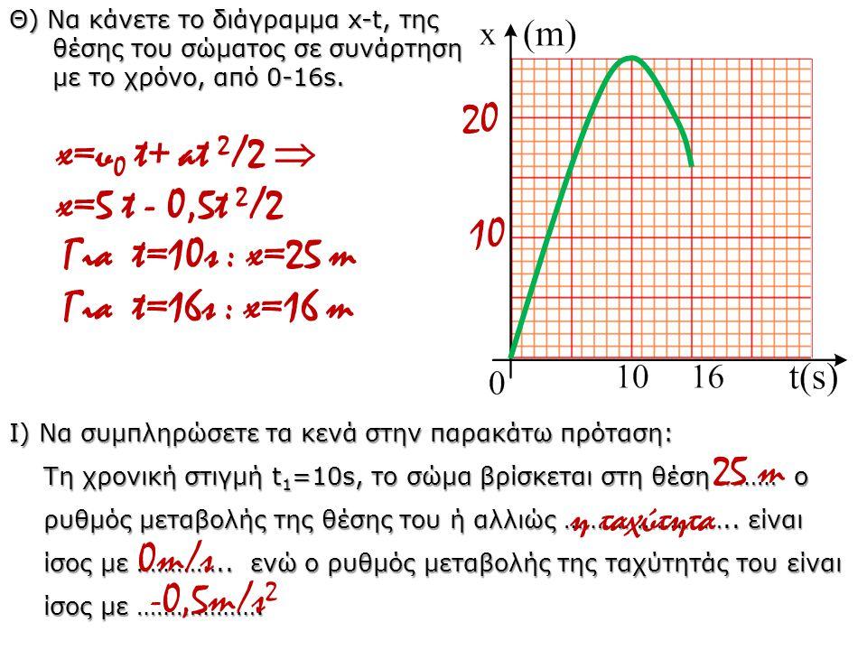 Θ) Να κάνετε το διάγραμμα x-t, της θέσης του σώματος σε συνάρτηση με το χρόνο, από 0-16s. Ι) Να συμπληρώσετε τα κενά στην παρακάτω πρόταση: Τη χρονική