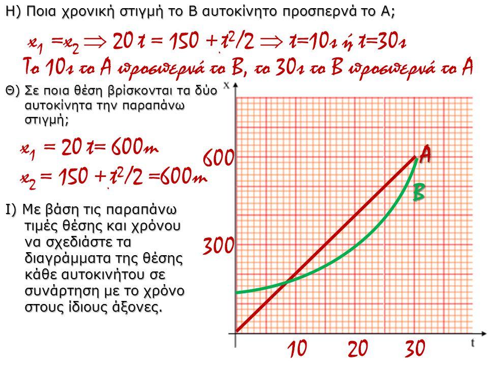 Η) Ποια χρονική στιγμή το Β αυτοκίνητο προσπερνά το Α; Ι) Με βάση τις παραπάνω τιμές θέσης και χρόνου να σχεδιάστε τα διαγράμματα της θέσης κάθε αυτοκ
