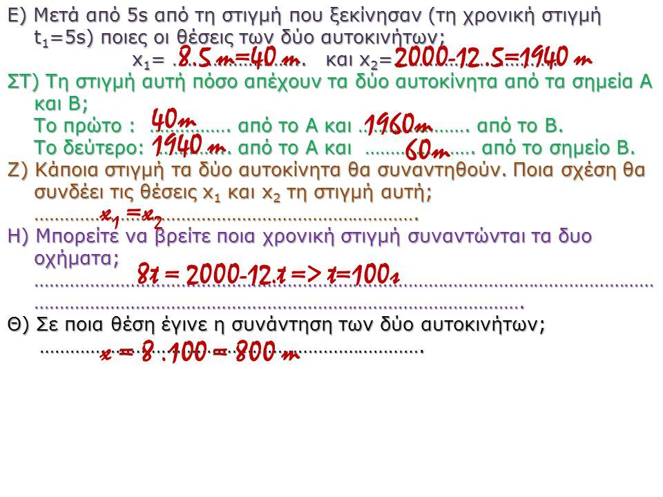 Ε) Μετά από 5s από τη στιγμή που ξεκίνησαν (τη χρονική στιγμή t 1 =5s) ποιες οι θέσεις των δύο αυτοκινήτων; x 1 = …………………….. και x 2 =………………………….. ΣΤ)