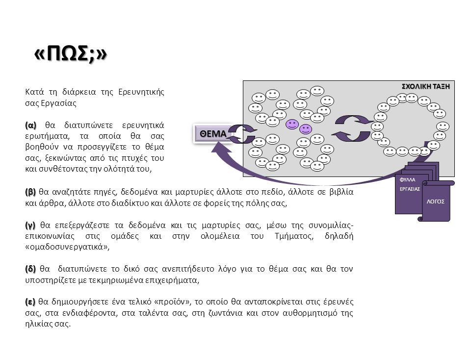 «ΠΩΣ;» ΣΧΟΛΙΚΗ ΤΑΞΗ ΘΕΜΑΘΕΜΑ Κατά τη διάρκεια της Ερευνητικής σας Εργασίας (α) (α) θα διατυπώνετε ερευνητικά ερωτήματα, τα οποία θα σας βοηθούν να προ