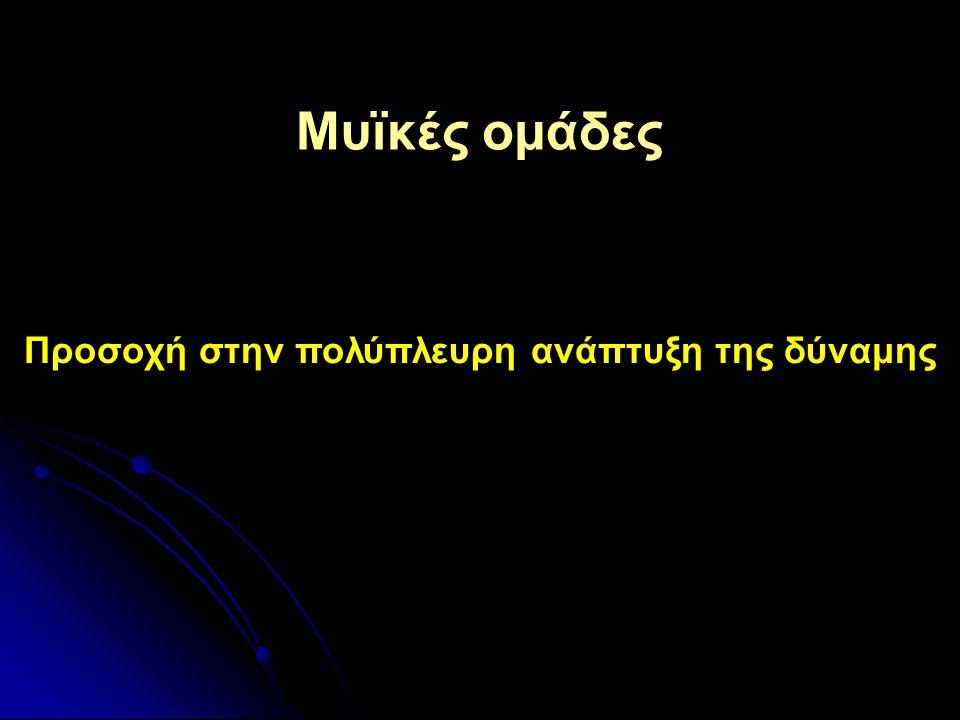 Σχεδιασμός προγραμμάτων ενδυνάμωσης στις αναπτυξιακές ηλικίες Γεροδήμος Βασίλειος Επίκουρος καθηγητής ΤΕΦΑΑ-ΠΘ Τηλ.: 24310 47005 e-mail: bgerom@pe.uth.gr