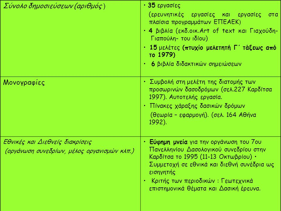 Σύνολο δημοσιεύσεων (αριθμός ) 35 εργασίες (ερευνητικές εργασίες και εργασίες στα πλαίσια προγραμμάτων ΕΠΕΑΕΚ ) 4 βιβλία (εκδ.οικ.Αrt of text και Γιαχ