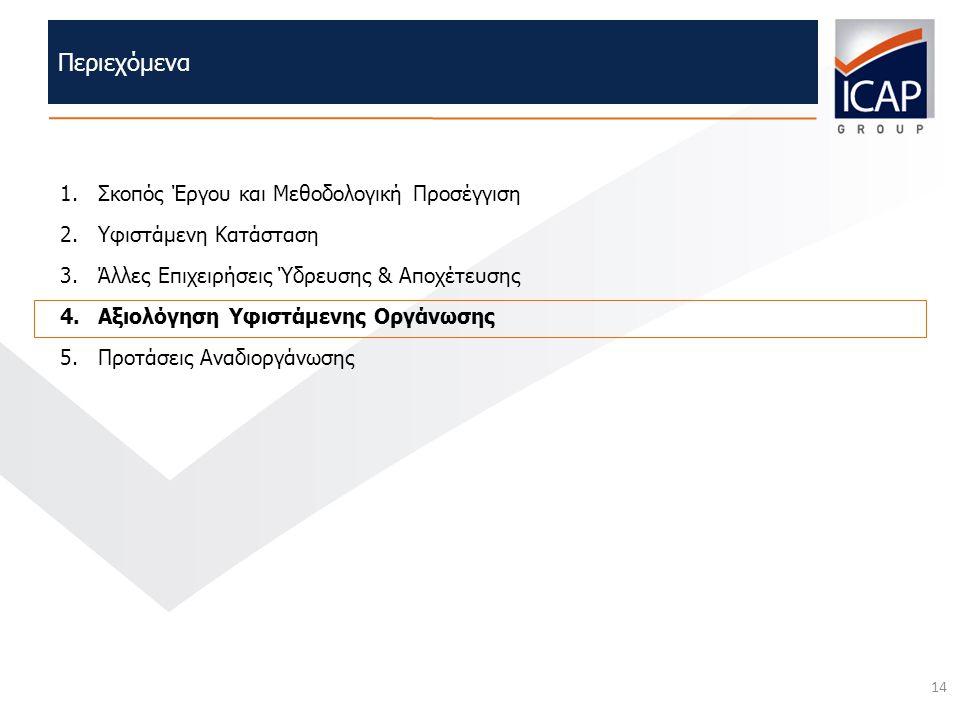 14 Περιεχόμενα 1.Σκοπός Έργου και Μεθοδολογική Προσέγγιση 2.Υφιστάμενη Κατάσταση 3.Άλλες Επιχειρήσεις Ύδρευσης & Αποχέτευσης 4.Αξιολόγηση Υφιστάμενης