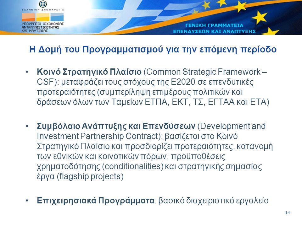 14 European Union Regional Policy – Employment, Social Affairs and Inclusion Η Δομή του Προγραμματισμού για την επόμενη περίοδο Κοινό Στρατηγικό Πλαίσ