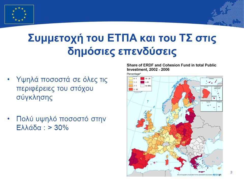 3 European Union Regional Policy – Employment, Social Affairs and Inclusion Συμμετοχή του ΕΤΠΑ και του ΤΣ στις δημόσιες επενδύσεις Υψηλά ποσοστά σε όλ