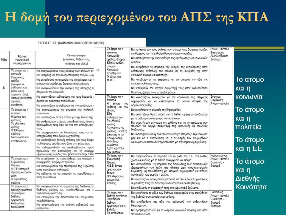 Βιβλιογραφία American Association for the Advancement of Science Project 2061 (2001) Atlas of Science Literacy.