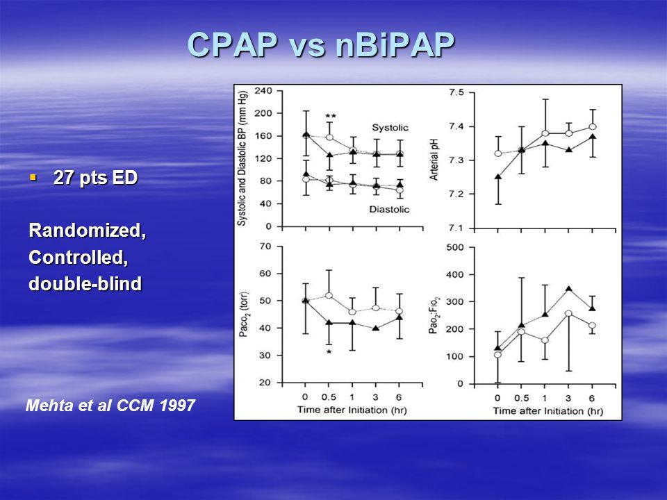 CPAP vs nBiPAP  27 pts ED Randomized,Controlled,double-blind Mehta et al CCM 1997