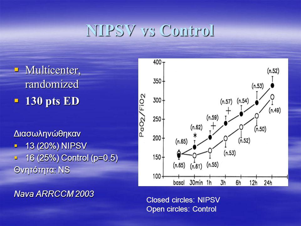 NIPSV vs Control  Multicenter, randomized  130 pts ED Διασωληνώθηκαν  13 (20%) NIPSV  16 (25%) Control (p=0.5) Θνητότητα: NS Nava ARRCCM 2003 Clos