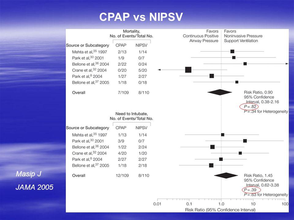 CPAP vs NIPSV Masip J JAMA 2005