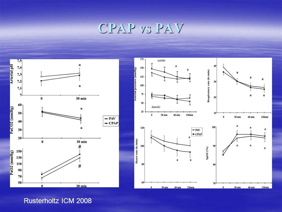 CPAP vs PAV Rusterholtz ICM 2008
