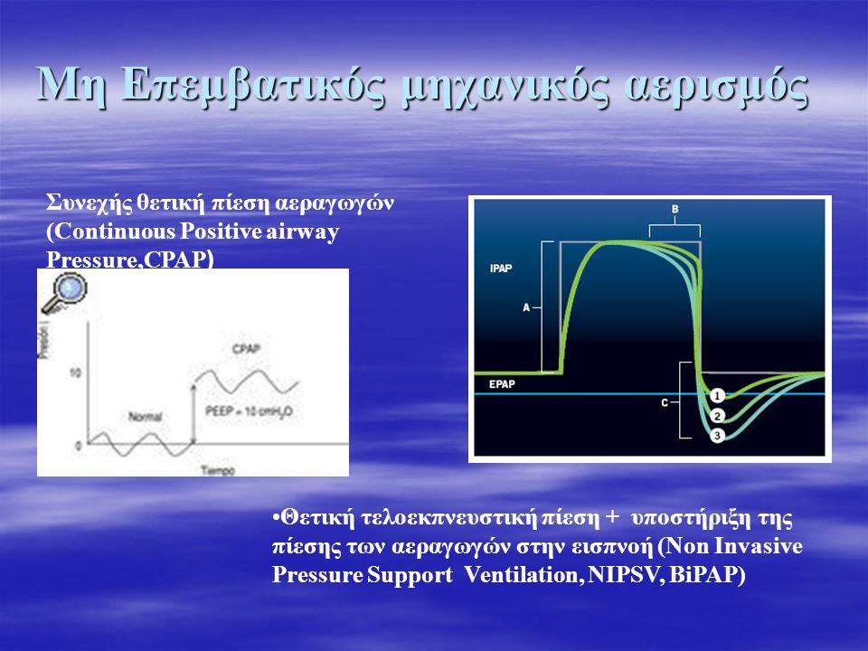 Μη Επεμβατικός μηχανικός αερισμός Συνεχής θετική πίεση αεραγωγών (Continuous Positive airway Pressure,CPAP ) Θετική τελοεκπνευστική πίεση + υποστήριξη