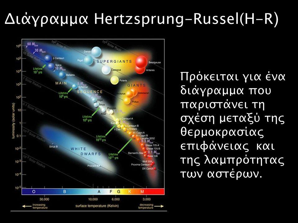 Διάγραμμα Hertzsprung-Russel(H-R ) Πρόκειται για ένα διάγραμμα που παριστάνει τη σχέση μεταξύ της θερμοκρασίας επιφάνειας και της λαμπρότητας των αστέ