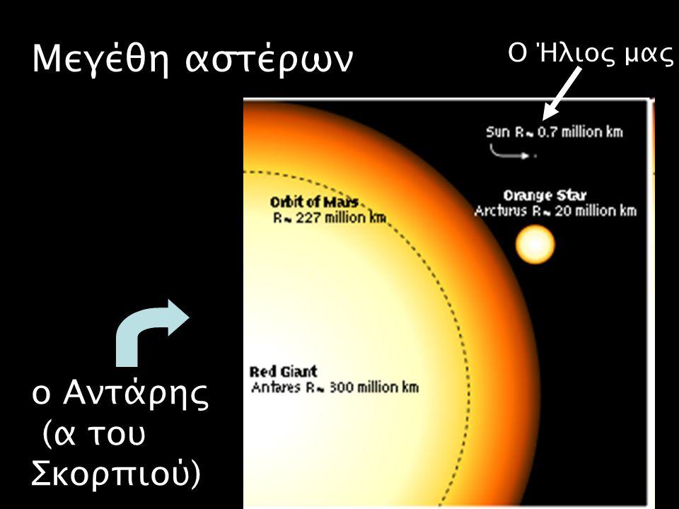ο Αντάρης (α του Σκορπιού) Μεγέθη αστέρων Ο Ήλιος μας