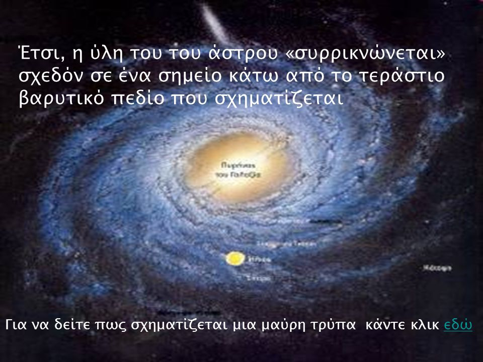 Έτσι, η ύλη του του άστρου «συρρικνώνεται» σχεδόν σε ένα σημείο κάτω από το τεράστιο βαρυτικό πεδίο που σχηματίζεται Για να δείτε πως σχηματίζεται μια