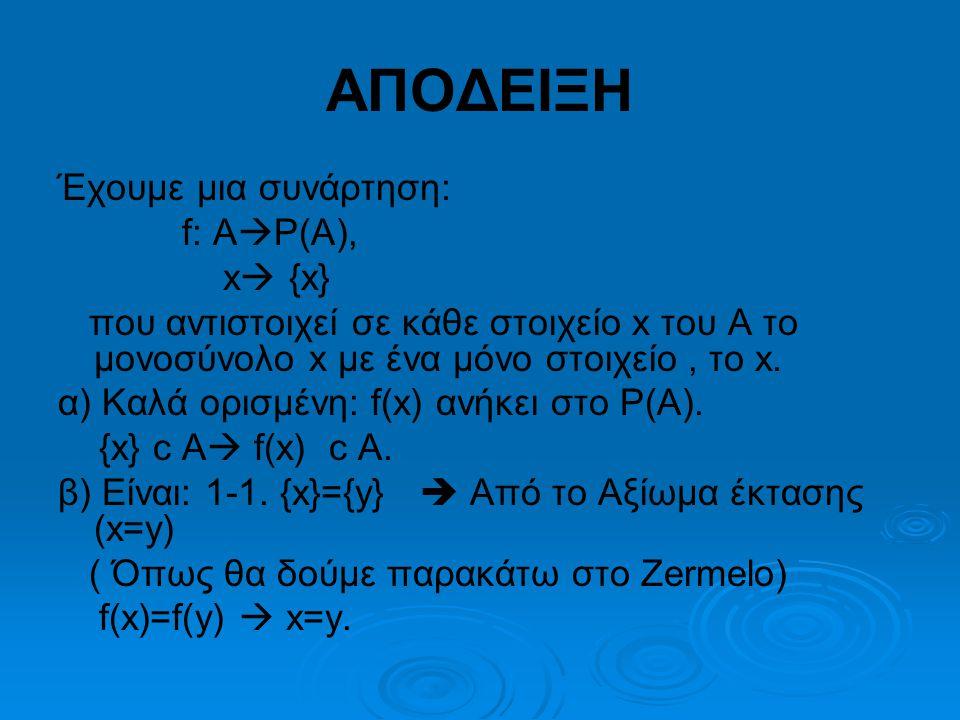 ΑΠΟΔΕΙΞΗ Έχουμε μια συνάρτηση: f: Α  Ρ(Α), x  {x} που αντιστοιχεί σε κάθε στοιχείο x του Α το μονοσύνολο x με ένα μόνο στοιχείο, το x.