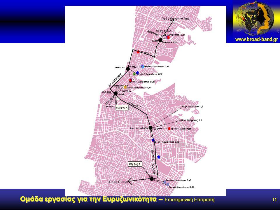 www.broad-band.gr Ομάδα εργασίας για την Ευρυζωνικότητα – Ομάδα εργασίας για την Ευρυζωνικότητα – Επιστημονική Επιτροπή11