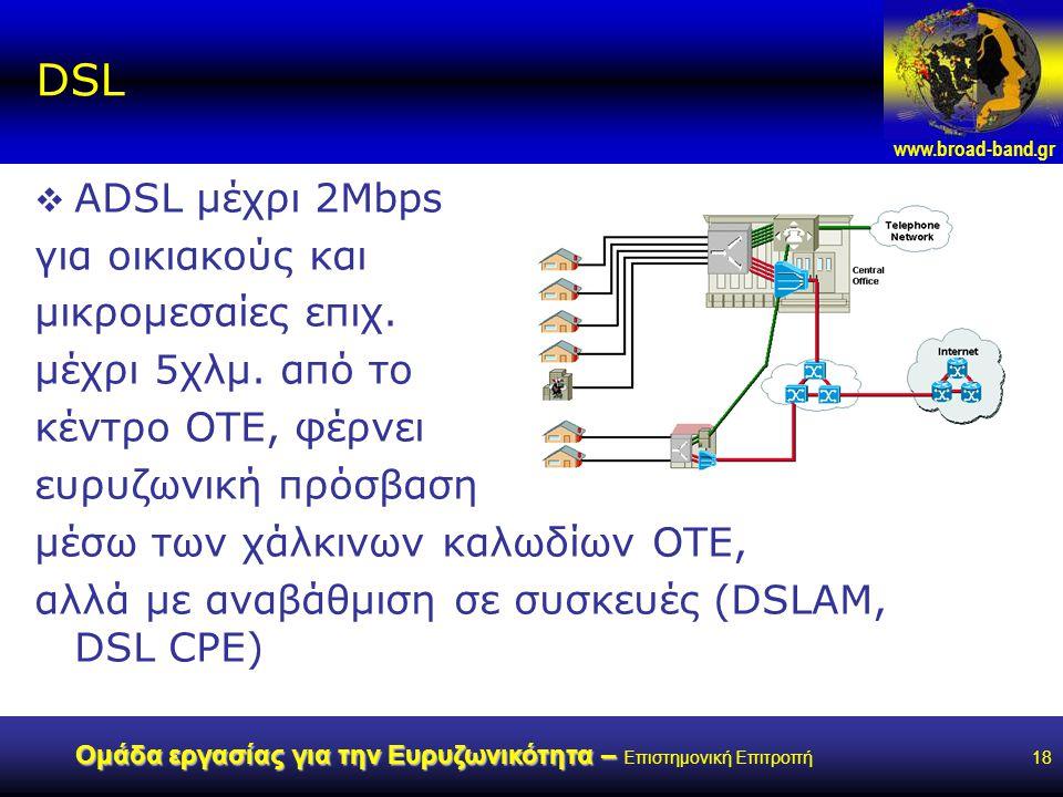 www.broad-band.gr Ομάδα εργασίας για την Ευρυζωνικότητα – Ομάδα εργασίας για την Ευρυζωνικότητα – Επιστημονική Επιτροπή18 DSL  ADSL μέχρι 2Μbps για οικιακούς και μικρομεσαίες επιχ.