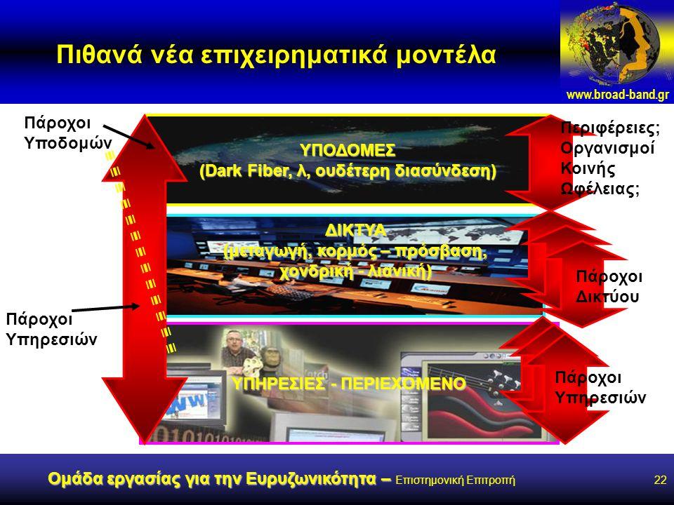 www.broad-band.gr Ομάδα εργασίας για την Ευρυζωνικότητα – Ομάδα εργασίας για την Ευρυζωνικότητα – Επιστημονική Επιτροπή22 Πιθανά νέα επιχειρηματικά μοντέλα Πάροχοι Υπηρεσιών Πάροχοι Υποδομών ΔΙΚΤΥΑ (μεταγωγή, κορμός – πρόσβαση, χονδρική - λιανική) ΥΠΗΡΕΣΙΕΣ - ΠΕΡΙΕΧΟΜΕΝΟ ΥΠΟΔΟΜΕΣ (Dark Fiber, λ, ουδέτερη διασύνδεση) Πάροχοι Υπηρεσιών Πάροχοι Δικτύου Περιφέρειες; Οργανισμοί Κοινής Ωφέλειας;