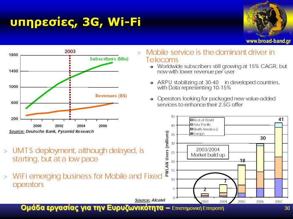 www.broad-band.gr Ομάδα εργασίας για την Ευρυζωνικότητα – Ομάδα εργασίας για την Ευρυζωνικότητα – Επιστημονική Επιτροπή30 υπηρεσίες, 3G, Wi-Fi