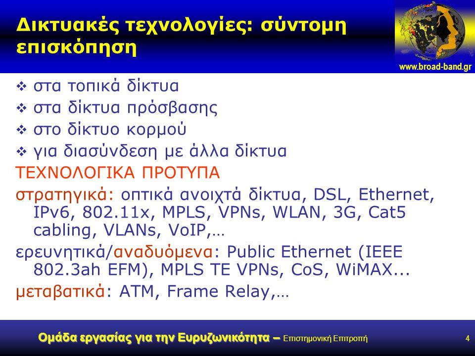 www.broad-band.gr Ομάδα εργασίας για την Ευρυζωνικότητα – Ομάδα εργασίας για την Ευρυζωνικότητα – Επιστημονική Επιτροπή4 Δικτυακές τεχνολογίες: σύντομη επισκόπηση  στα τοπικά δίκτυα  στα δίκτυα πρόσβασης  στο δίκτυο κορμού  για διασύνδεση με άλλα δίκτυα ΤΕΧΝΟΛΟΓΙΚΑ ΠΡΟΤΥΠΑ στρατηγικά: οπτικά ανοιχτά δίκτυα, DSL, Ethernet, IPv6, 802.11x, MPLS, VPNs, WLAN, 3G, Cat5 cabling, VLANs, VoIP,… ερευνητικά/αναδυόμενα: Public Ethernet (IEEE 802.3ah EFM), MPLS TE VPNs, CoS, WiMAX...