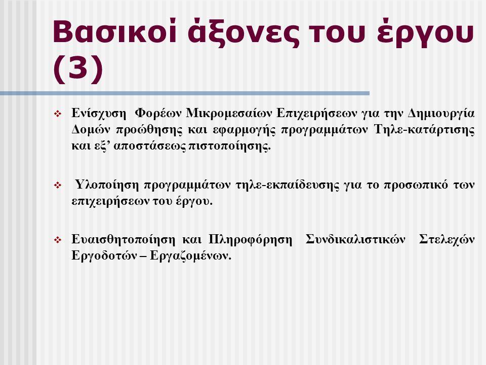 Διακρατική Συνεργασία Η διακρατική συνεργασία για το παρόν έργο, με τον τίτλο: equaleurope.com, αποτελείται από τέσσερις Α.Σ.