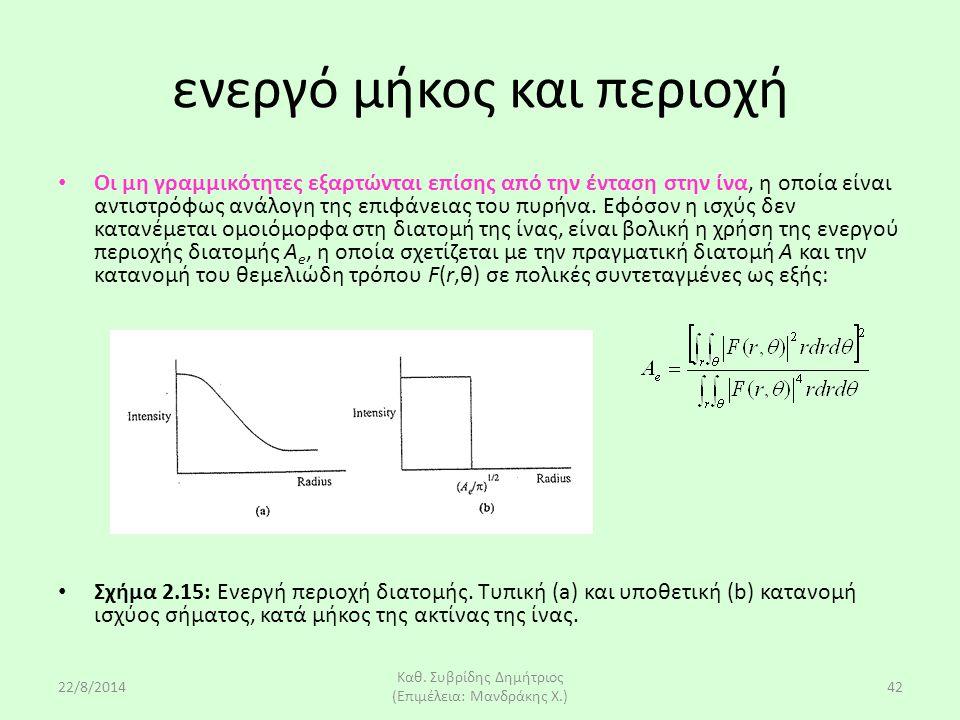 22/8/2014 Καθ. Συβρίδης Δημήτριος (Επιμέλεια: Μανδράκης Χ.) 42 Οι μη γραμμικότητες εξαρτώνται επίσης από την ένταση στην ίνα, η οποία είναι αντιστρόφω