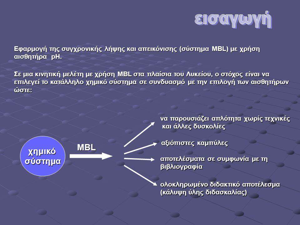 Εφαρμογή της συγχρονικής λήψης και απεικόνισης (σύστημα MBL) με χρήση αισθητήρα pH. Σε μια κινητική μελέτη με χρήση MBL στα πλαίσια του Λυκείου, ο στό