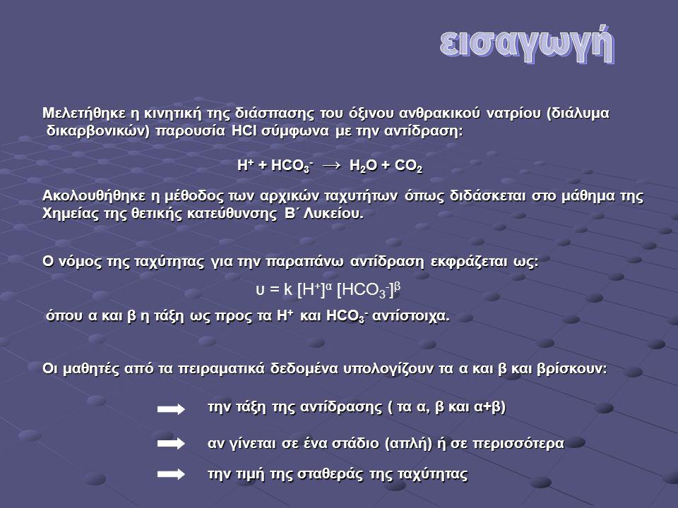 H χημική εξίσωση:H + + HCO 3 - → H 2 O + CO 2 H χημική εξίσωση: H + + HCO 3 - → H 2 O + CO 2 Δείχνει ότι κατά τη διάρκεια της αντίδρασης το pH θα αυξάνεται λόγω συνεχούς μείωσης της συγκέντρωσης των κατιόντων H +.