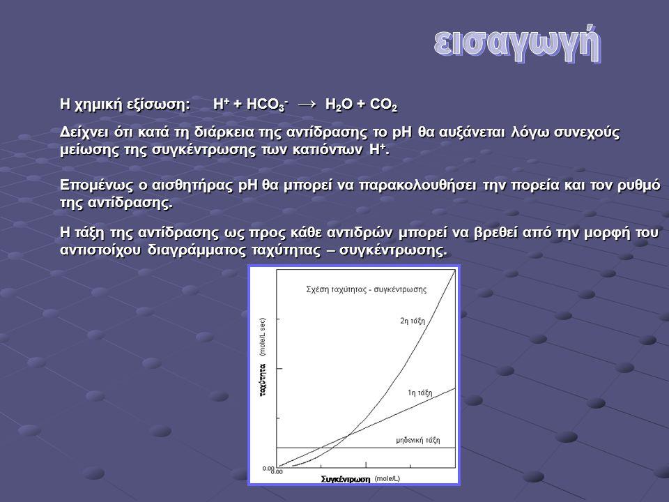 H χημική εξίσωση:H + + HCO 3 - → H 2 O + CO 2 H χημική εξίσωση: H + + HCO 3 - → H 2 O + CO 2 Δείχνει ότι κατά τη διάρκεια της αντίδρασης το pH θα αυξά