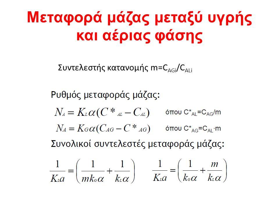 Συντελεστής κατανομής m=C AGi /C ALi