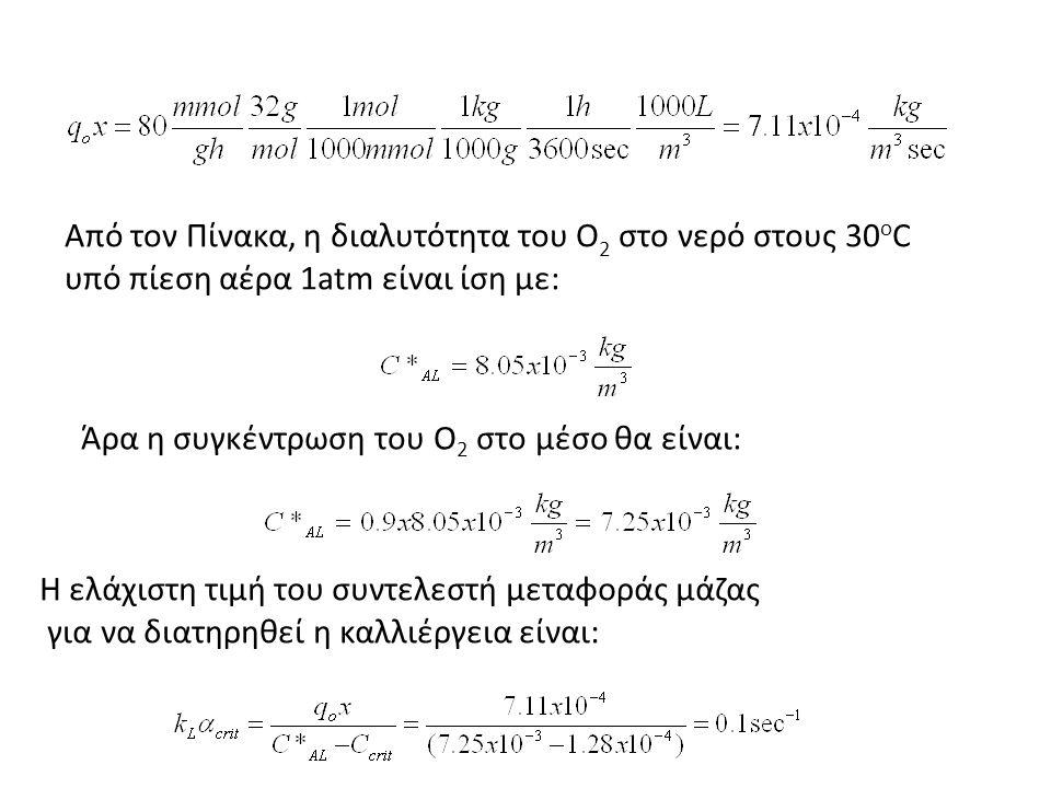 Aπό τον Πίνακα, η διαλυτότητα του Ο 2 στο νερό στους 30 ο C υπό πίεση αέρα 1atm είναι ίση με: Άρα η συγκέντρωση του Ο 2 στo μέσο θα είναι: Η ελάχιστη