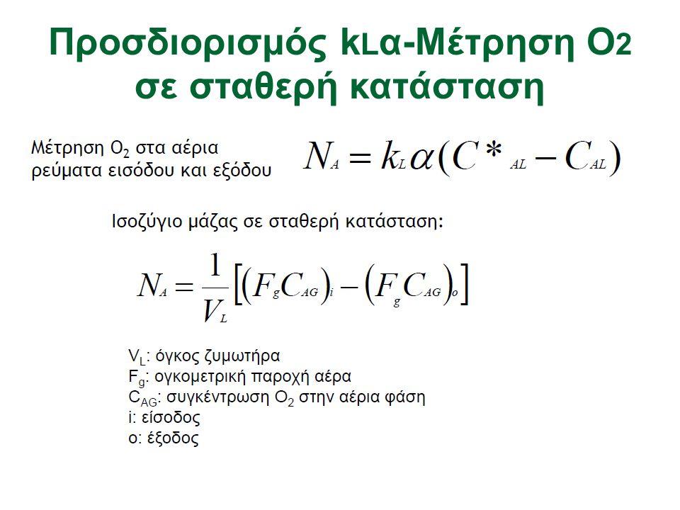 Προσδιορισμός k L α-Mέτρηση Ο 2 σε σταθερή κατάσταση