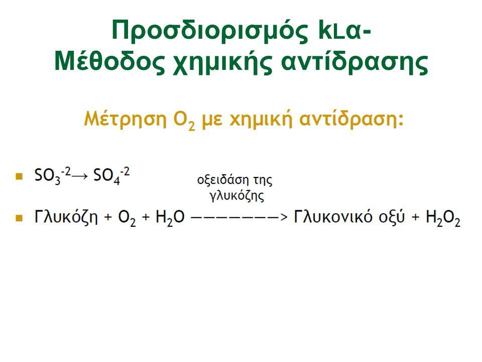 Προσδιορισμός k L α- Mέθοδος χημικής αντίδρασης