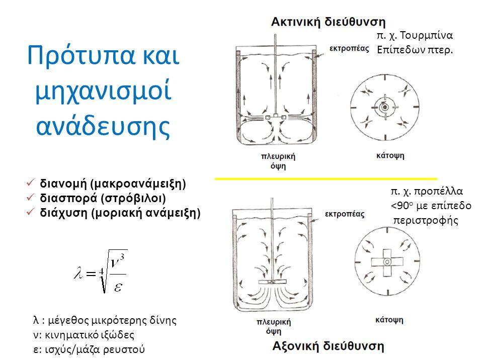 Πρότυπα και μηχανισμοί ανάδευσης διανομή (μακροανάμειξη) διασπορά (στρόβιλοι) διάχυση (μοριακή ανάμειξη) π. χ. Τουρμπίνα Επίπεδων πτερ. π. χ. προπέλλα