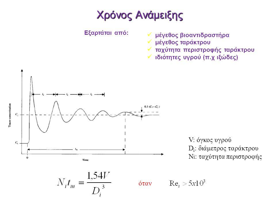 Χρόνος Ανάμειξης μέγεθος βιοαντιδραστήρα μέγεθος ταράκτρου ταχύτητα περιστροφής ταράκτρου ιδιότητες υγρού (π.χ ιξώδες) Εξαρτάται από: όταν V: όγκος υγ