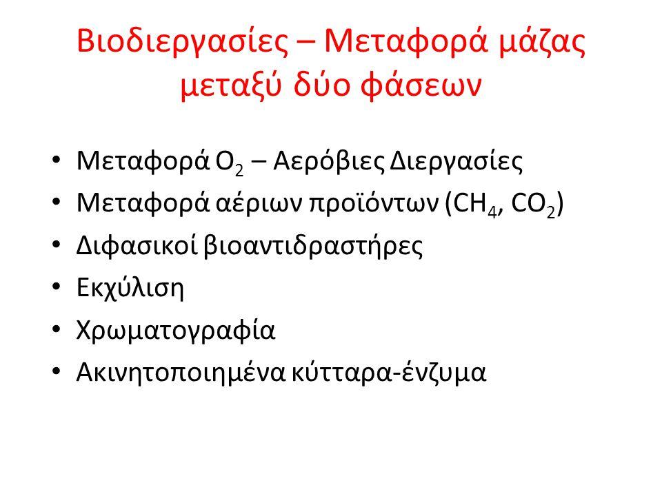 Βιοδιεργασίες – Μεταφορά μάζας μεταξύ δύο φάσεων Μεταφορά Ο 2 – Αερόβιες Διεργασίες Μεταφορά αέριων προϊόντων (CH 4, CO 2 ) Διφασικοί βιοαντιδραστήρες