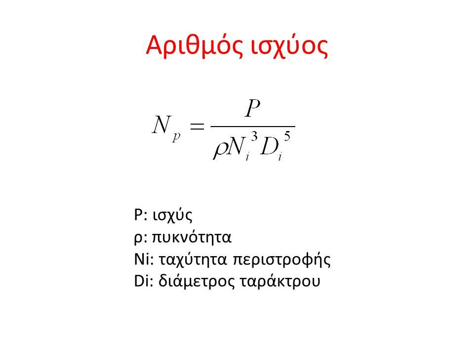 Αριθμός ισχύος P: ισχύς ρ: πυκνότητα Νi: ταχύτητα περιστροφής Di: διάμετρος ταράκτρου