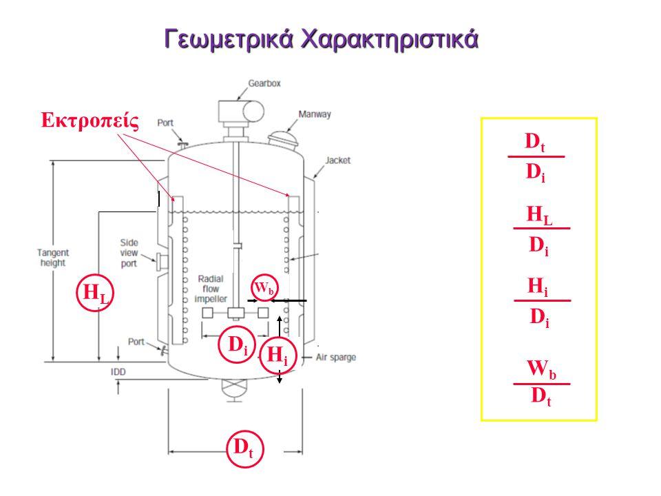 Γεωμετρικά Χαρακτηριστικά DtDt DiDi Εκτροπείς H L WbWb DtDt DiDi DiDi H i DiDi DtDt WbWb HiHi