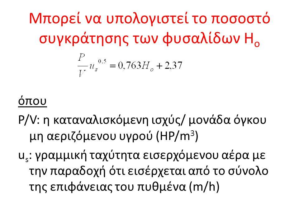 Μπορεί να υπολογιστεί το ποσοστό συγκράτησης των φυσαλίδων H o όπου P/V: η καταναλισκόμενη ισχύς/ μονάδα όγκου μη αεριζόμενου υγρού (HP/m 3 ) u s : γρ