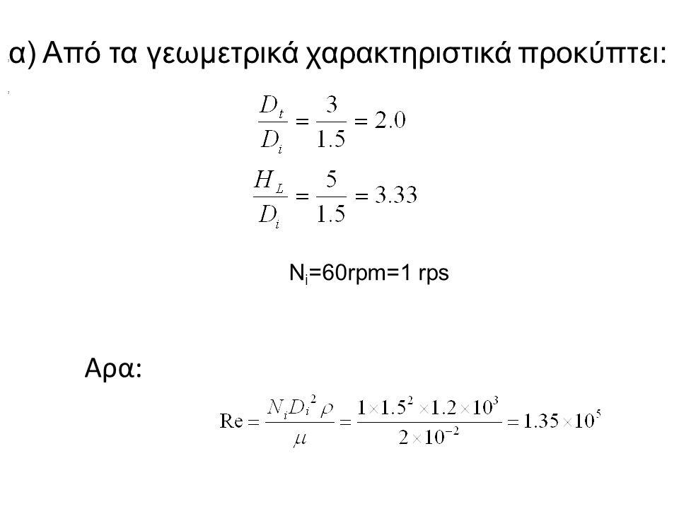 α) Από τα γεωμετρικά χαρακτηριστικά προκύπτει:,, Ν i =60rpm=1 rps Αρα: