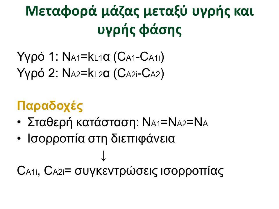 Mεταφορά μάζας μεταξύ υγρής και υγρής φάσης Υγρό 1: Ν Α1 =k L1 α (C A1 -C A1i ) Υγρό 2: Ν Α2 =k L2 α (C A2i -C A2 ) Παραδοχές Σταθερή κατάσταση: Ν Α1