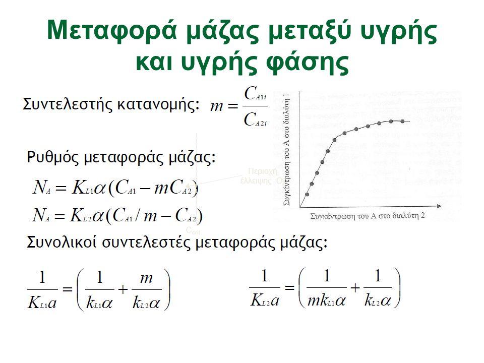 Mεταφορά μάζας μεταξύ υγρής και υγρής φάσης C crit Περιοχή έλλειψης Ο 2
