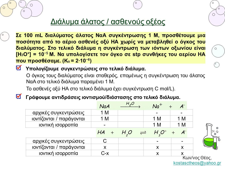 Διάλυμα άλατος / ασθενούς οξέος Κων/νος Θέος, kostasctheos@yahoo.gr kostasctheos@yahoo.gr Σε 100 mL διαλύματος άλατος ΝαΑ συγκέντρωσης 1 Μ, προσθέτουμ
