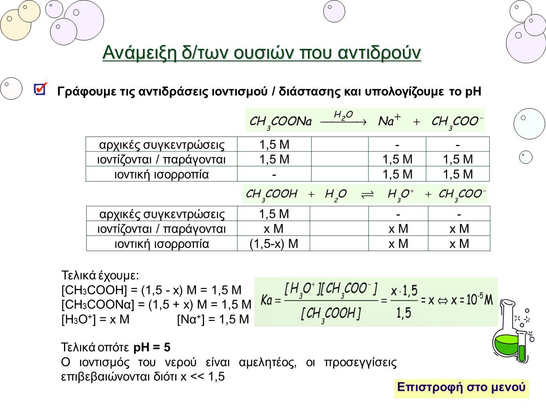 Ανάμειξη δ/των ουσιών που αντιδρούν Γράφουμε τις αντιδράσεις ιοντισμού / διάστασης και υπολογίζουμε το pH αρχικές συγκεντρώσεις1,5 M-- ιοντίζονται / π