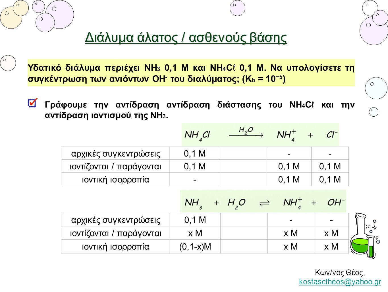 Διάλυμα άλατος / ασθενούς βάσης Γράφουμε την αντίδραση διάστασης του ΝΗ 4 C ℓ και την αντίδραση ιοντισμού της ΝΗ 3. αρχικές συγκεντρώσεις0,1 Μ-- ιοντί