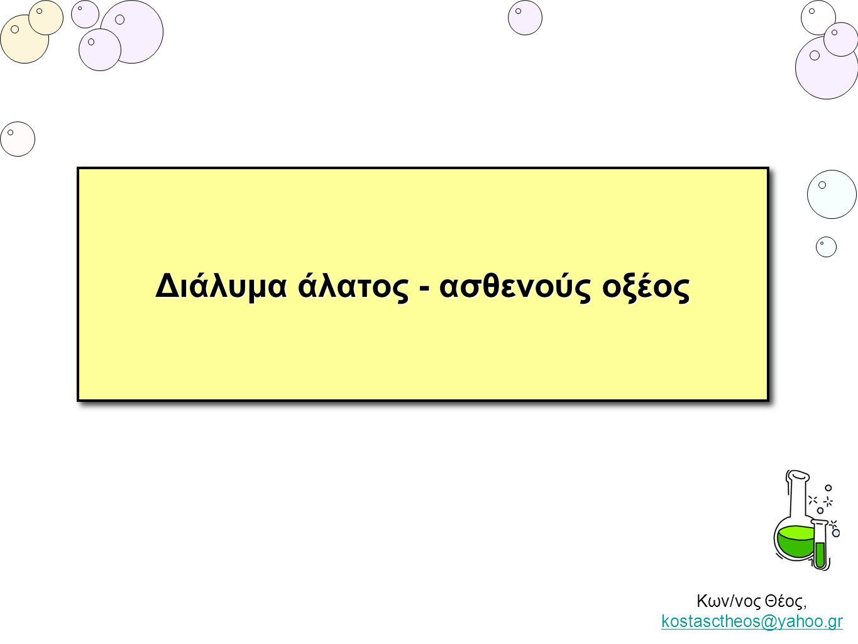 Διάλυμα άλατος / ασθενούς οξέος Κων/νος Θέος, kostasctheos@yahoo.gr kostasctheos@yahoo.gr Σε 100 mL διαλύματος άλατος ΝαΑ συγκέντρωσης 1 Μ, προσθέτουμε μια ποσότητα από το αέριο ασθενές οξύ ΗΑ χωρίς να μεταβληθεί ο όγκος του διαλύματος.