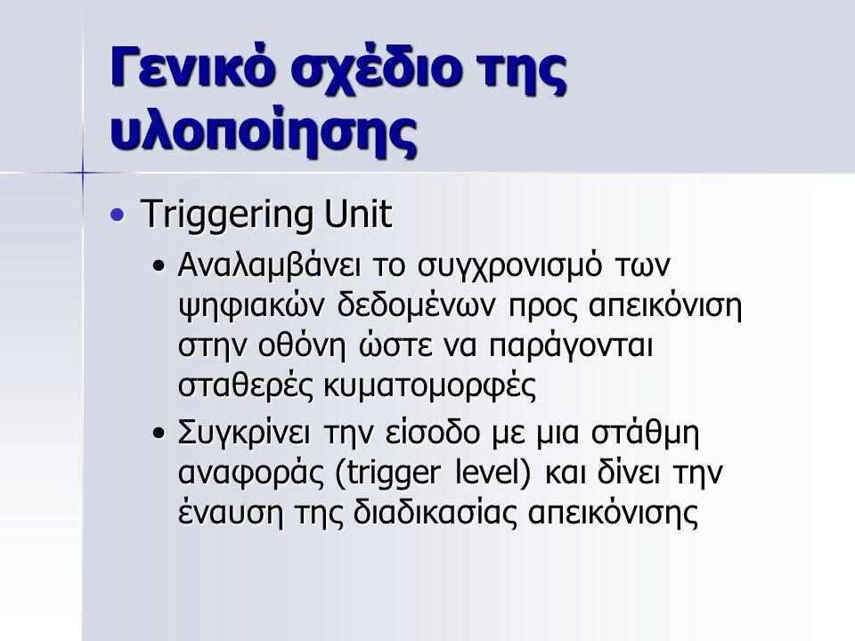 Γενικό σχέδιο της υλοποίησης Triggering UnitTriggering Unit Αναλαμβάνει το συγχρονισμό των ψηφιακών δεδομένων προς απεικόνιση στην οθόνη ώστε να παράγονται σταθερές κυματομορφέςΑναλαμβάνει το συγχρονισμό των ψηφιακών δεδομένων προς απεικόνιση στην οθόνη ώστε να παράγονται σταθερές κυματομορφές Συγκρίνει την είσοδο με μια στάθμη αναφοράς (trigger level) και δίνει την έναυση της διαδικασίας απεικόνισηςΣυγκρίνει την είσοδο με μια στάθμη αναφοράς (trigger level) και δίνει την έναυση της διαδικασίας απεικόνισης